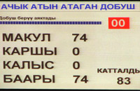 Kyrgyz Parliament voting