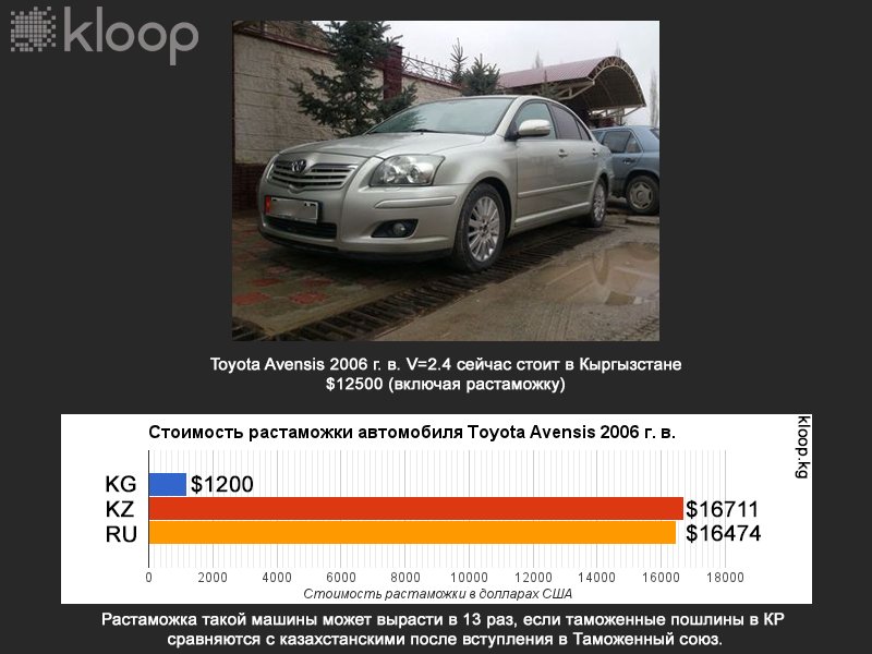 Тарифы установлены российским союзом автостраховщиков (рса) и являются едиными для всех страховых компаний