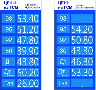 Стоимость ГСМ на 29 сентября 2014 года.