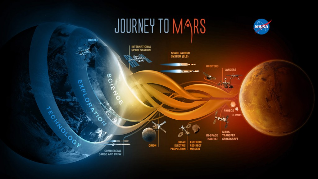 NASA-Prepares-to-Send-Humans-to-an-Asteroid-and-Mars