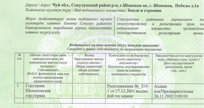 Выписка из государственного реестра  прав на недвижимое имущество. Департамент кадастра недвижимости.