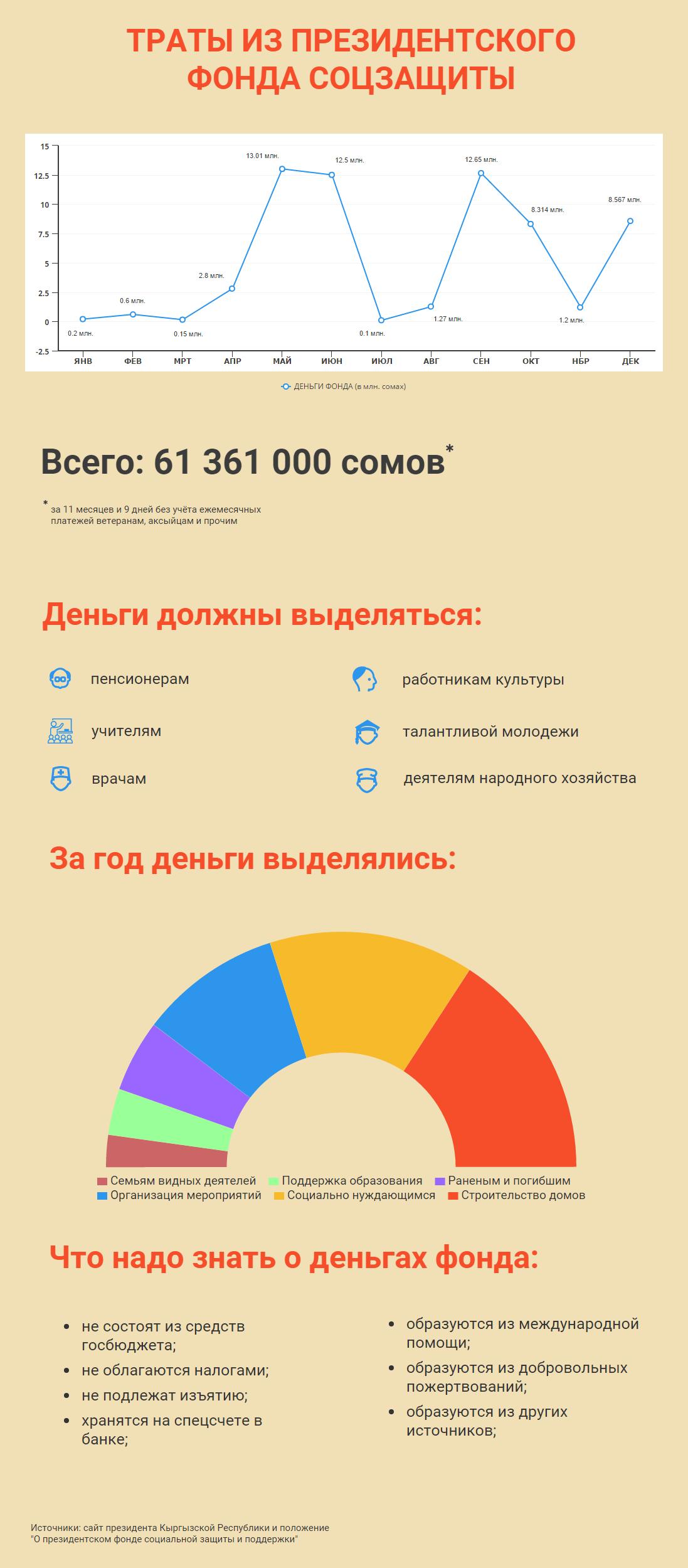 infogra-fund-1