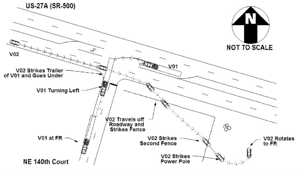 Диаграмма, показывающая ход аварии. V02 на схеме – Tesla Джошуа Брауна, V01 – грузовик с прицепом.