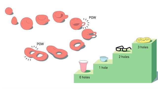 Вот так топологические переходы объясняются на сайте Нобелевской премии