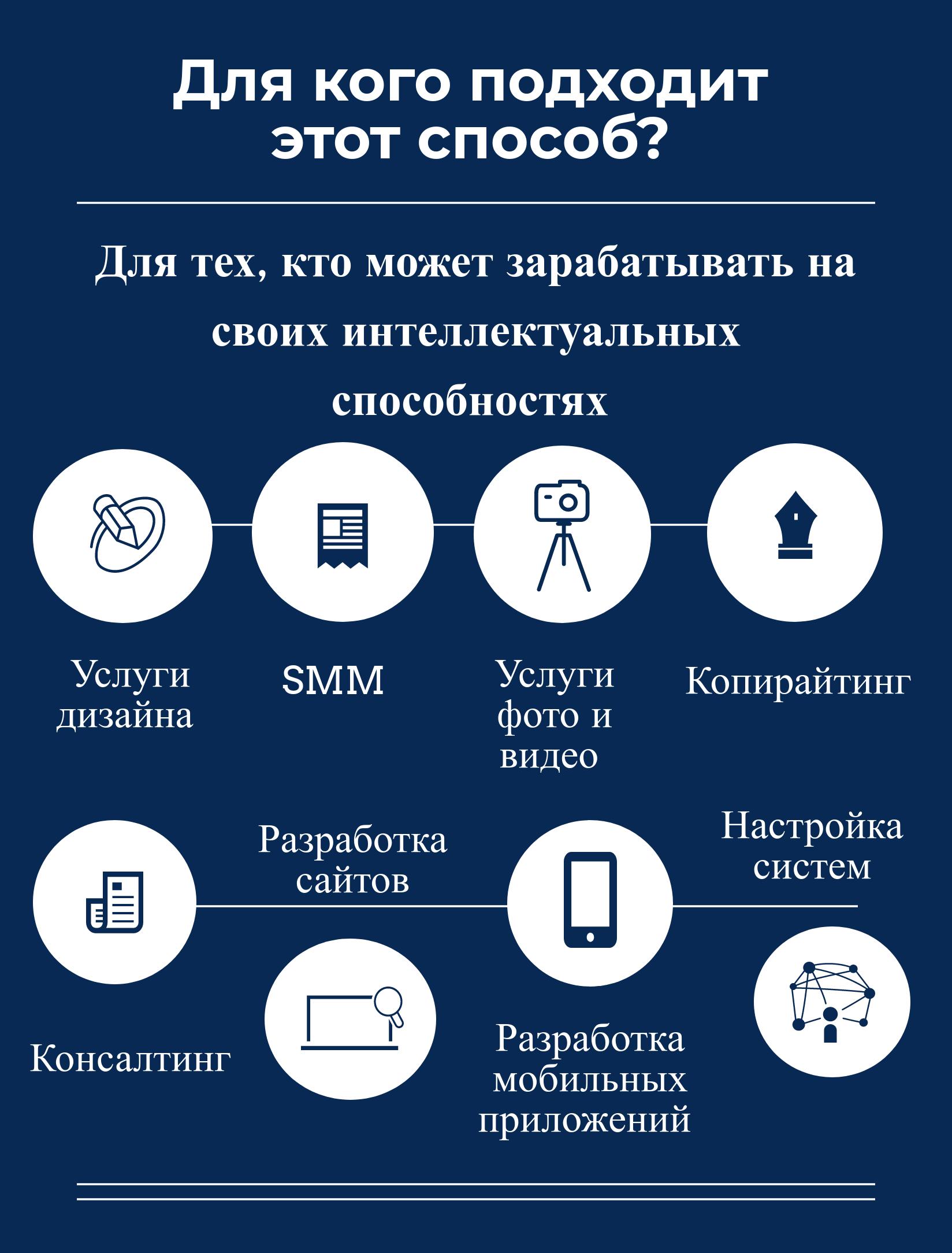 Бизнес план для кыргызстана бизнес план подключение интернета